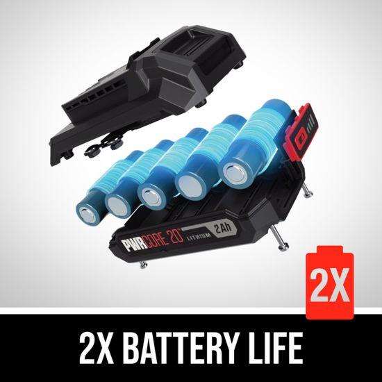 2X battery life