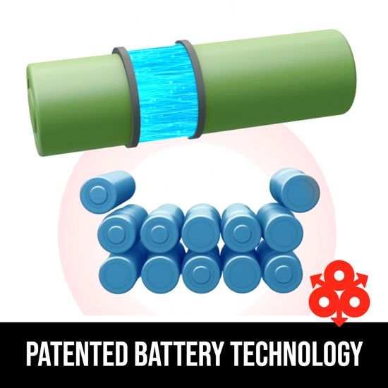 Patented Battery Technology